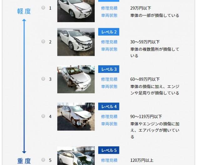 事故車の買取相場を調べる方法