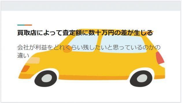 買取店によって査定額に数十万円の差が生じる
