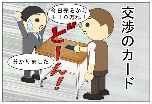 交渉のカード